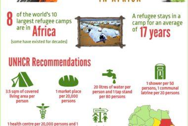 IG-AfricanRefugees-P1