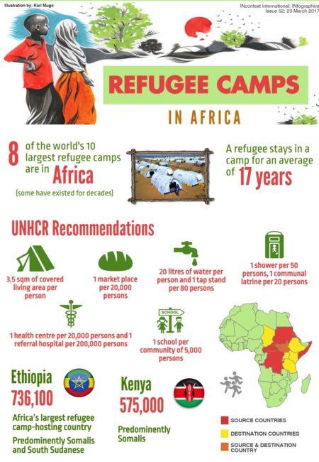 IG-AfricanRefugees-P1border
