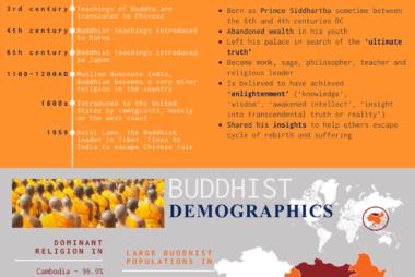 IG-Buddhism2A