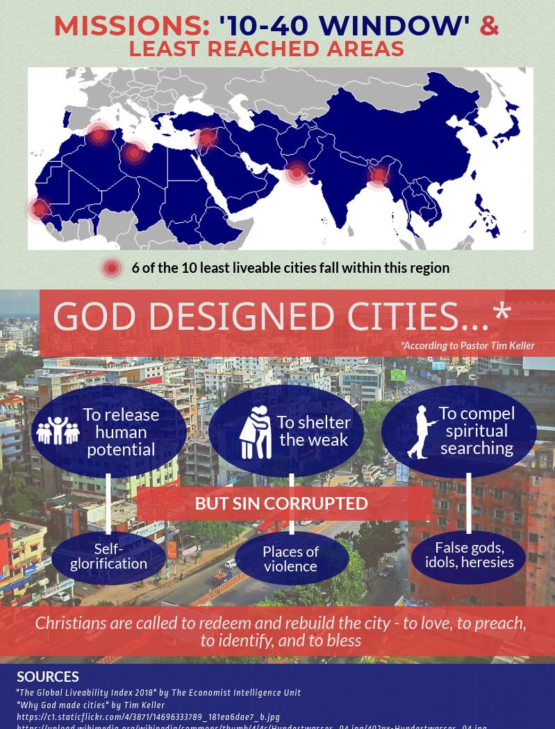 IG-Cities-Pg2