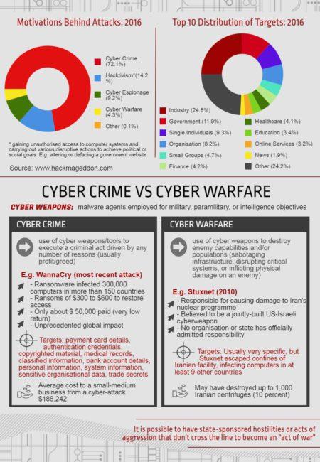 IG-Cyberspace-Pg2