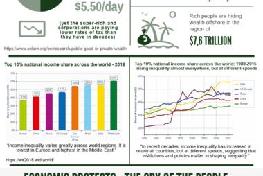 IG-Economic Protests – Pg 1