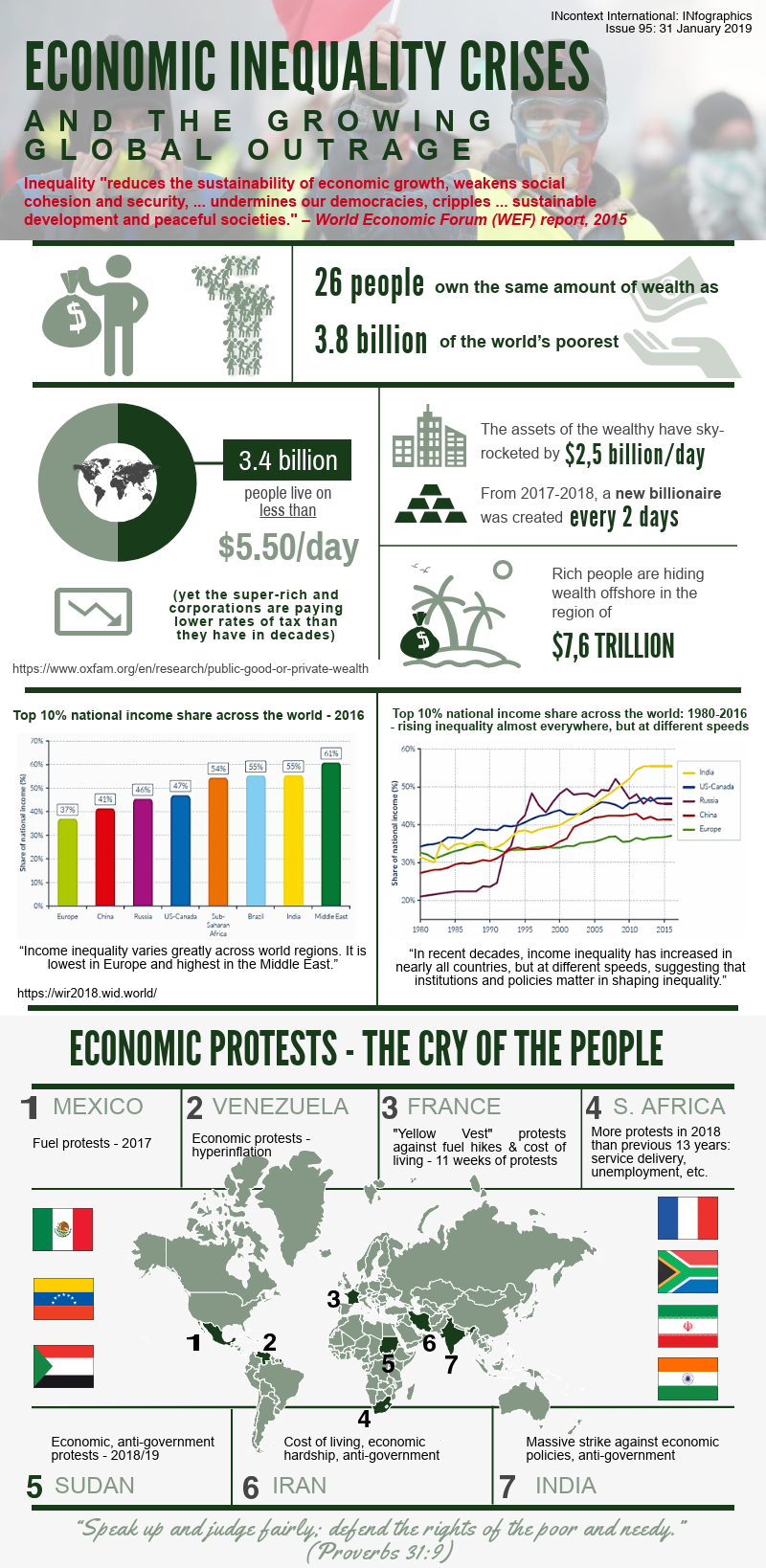 IG-Economic Protests - Pg 1