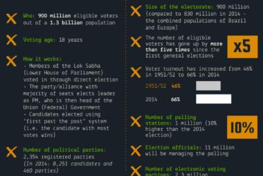 IG-IndiaElections-pg1