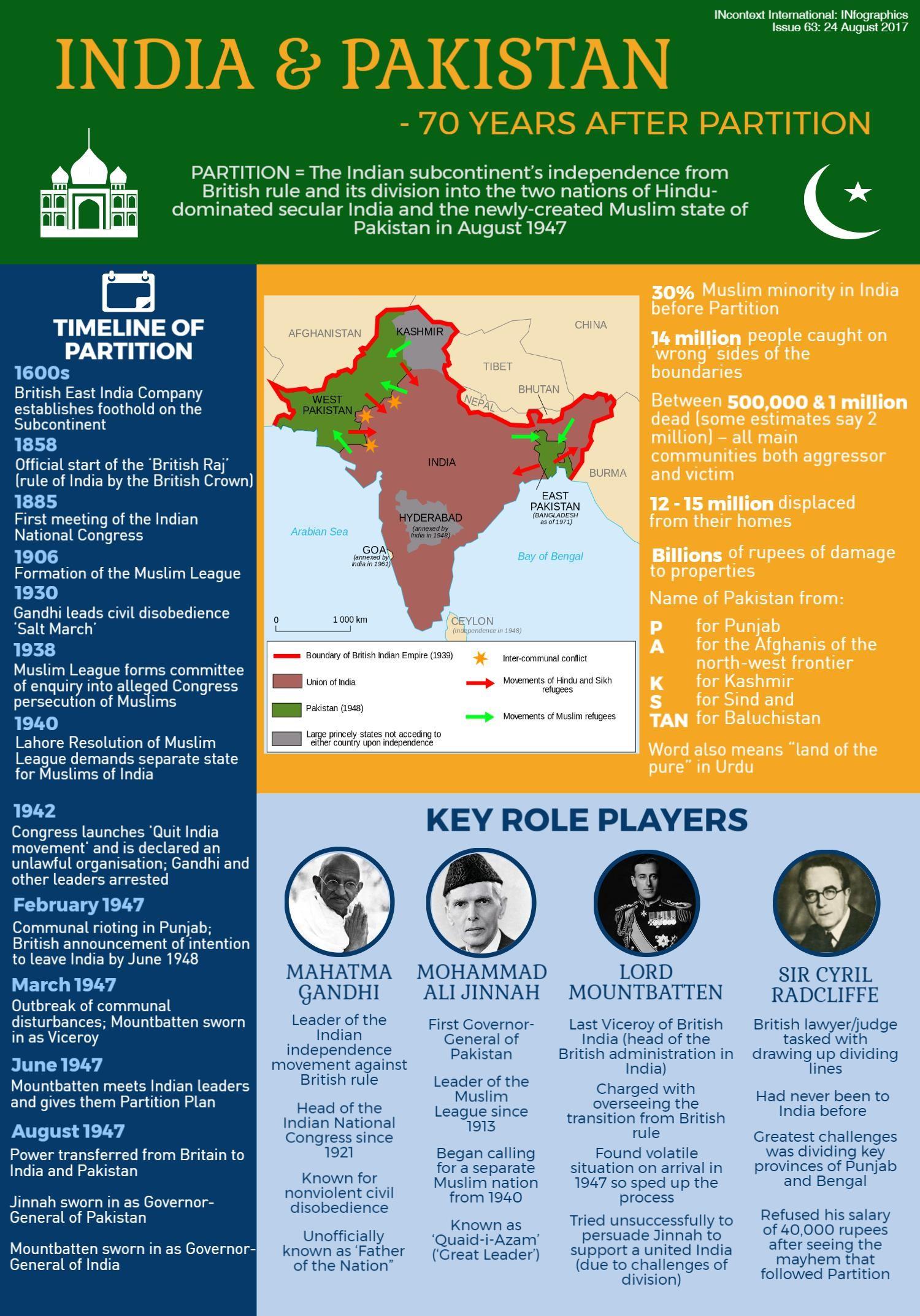 IG-IndiaPakistan-Pg1
