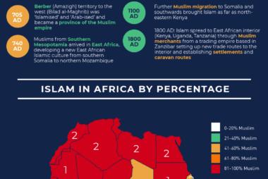 IG-IslamAfrica-1