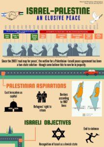 IG-Israel-Palestine pg 1