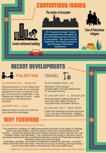 IG-Israel-Palestine pg 2