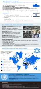 IG-Israel70-Pg 2