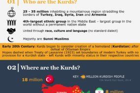 IG-Kurdistan-Pg1