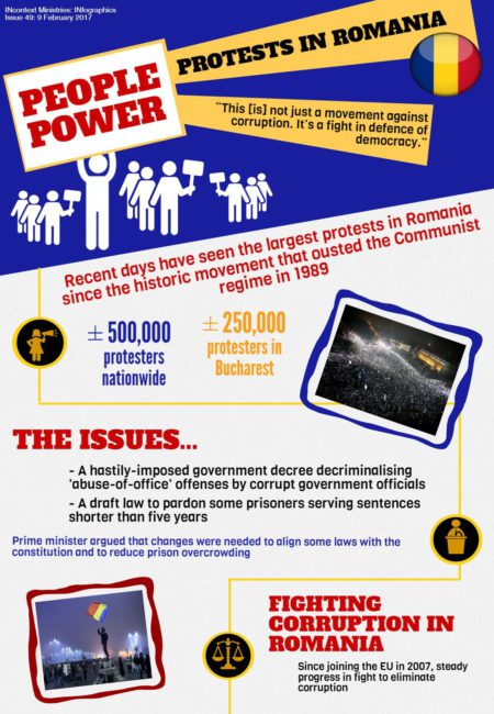 IG-RomaniaProtestsPg1