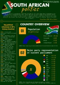 IG-SA Politics - Pg 1