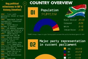 IG-SA Politics – Pg 1