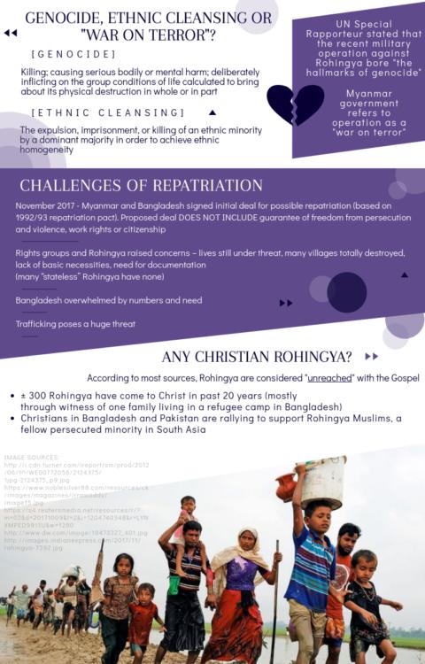 IG-The Rohingya-Pg 2