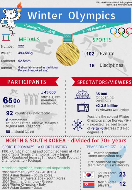IG-WinterOlympics-Pg 1