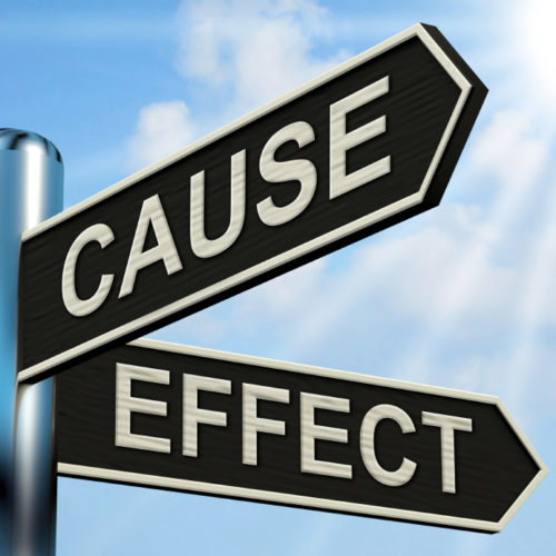 Cause And Effect Signpost Meaning Results Of Actions