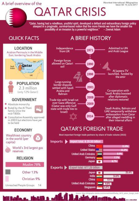 IG-Qatar-Pg1