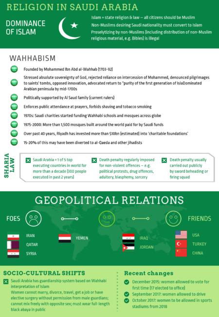 IG-SaudiArabia-Pg2
