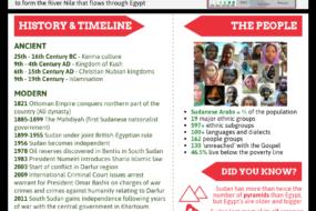 IG-Sudan-pg1