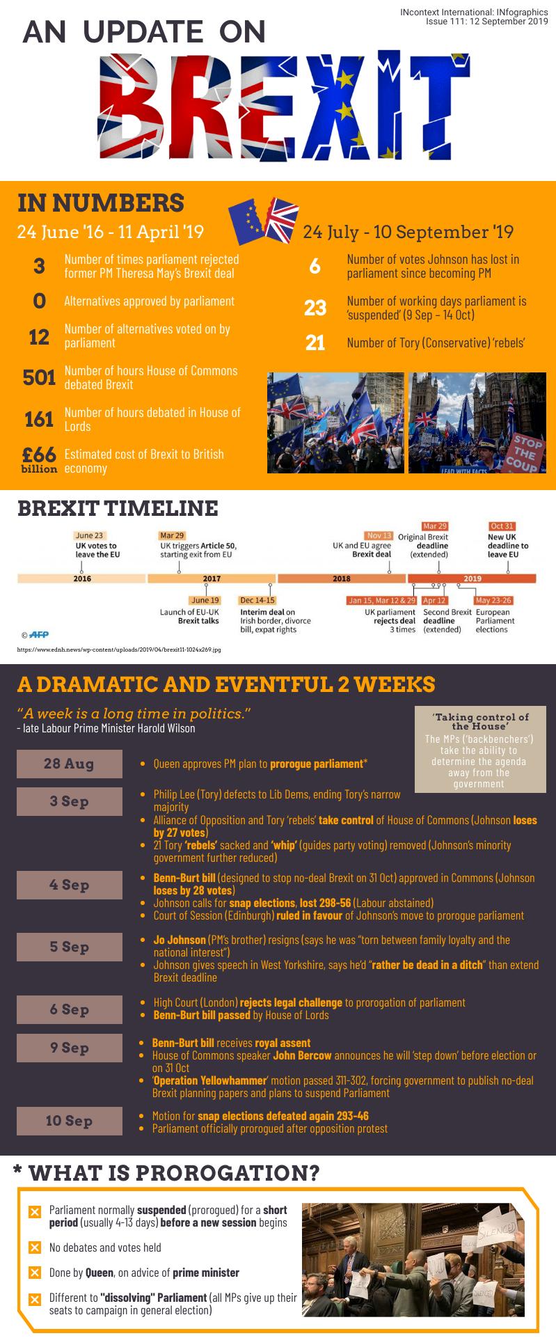IG-Brexit-pg 1