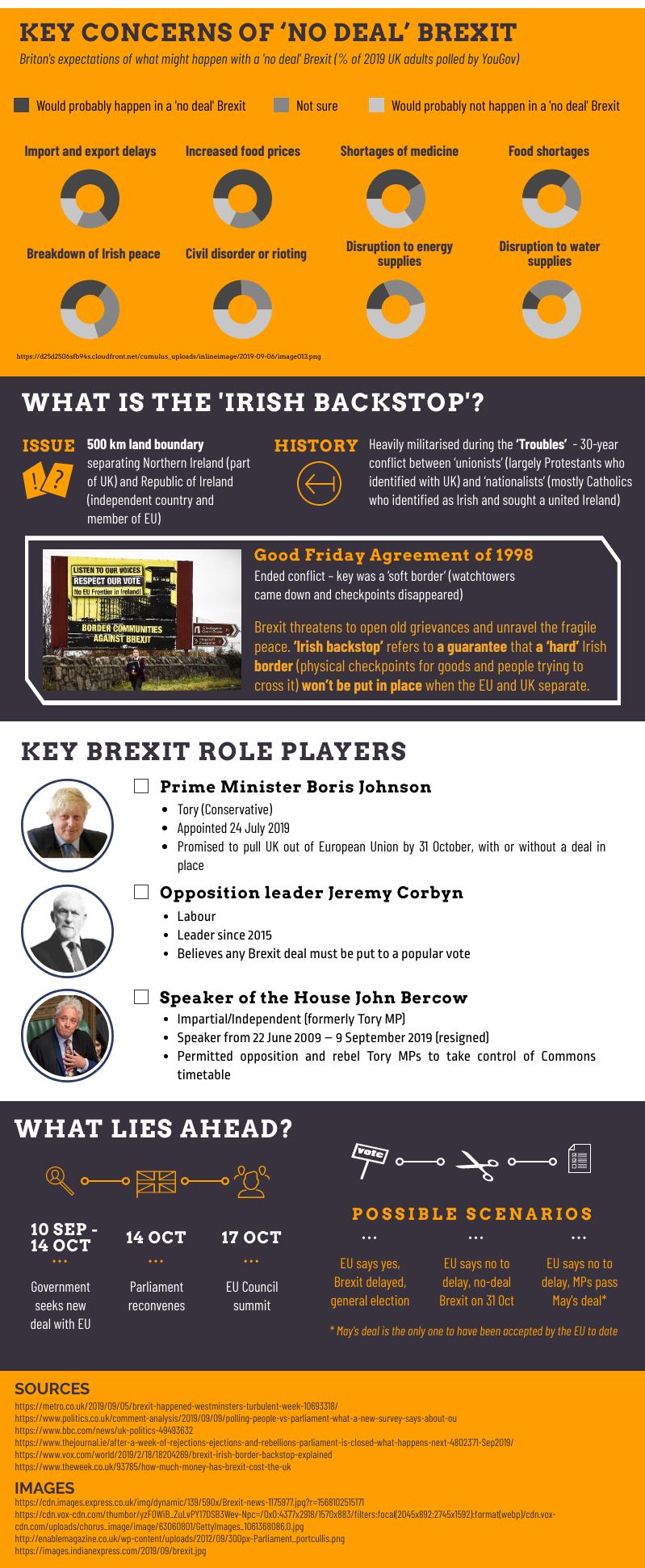 IG-Brexit-pg 2