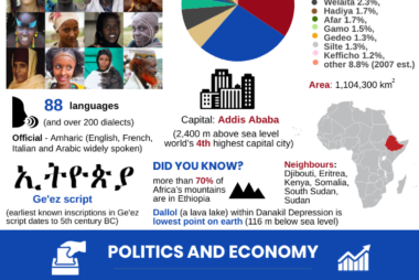 IG-Ethiopia-pg 1