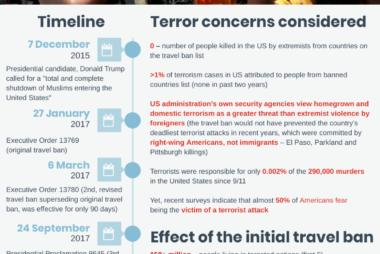 IG-Travel Ban – pg 1