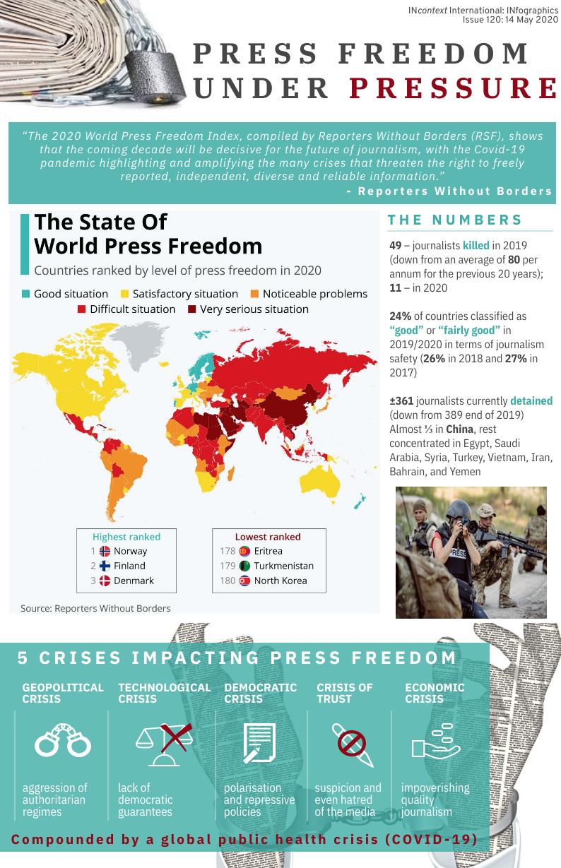 IG Press Freedom 2020-pg 1
