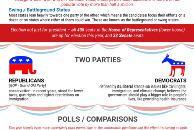 IG-US Elections-pg 1
