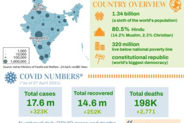 IG-India Covid-pg 1